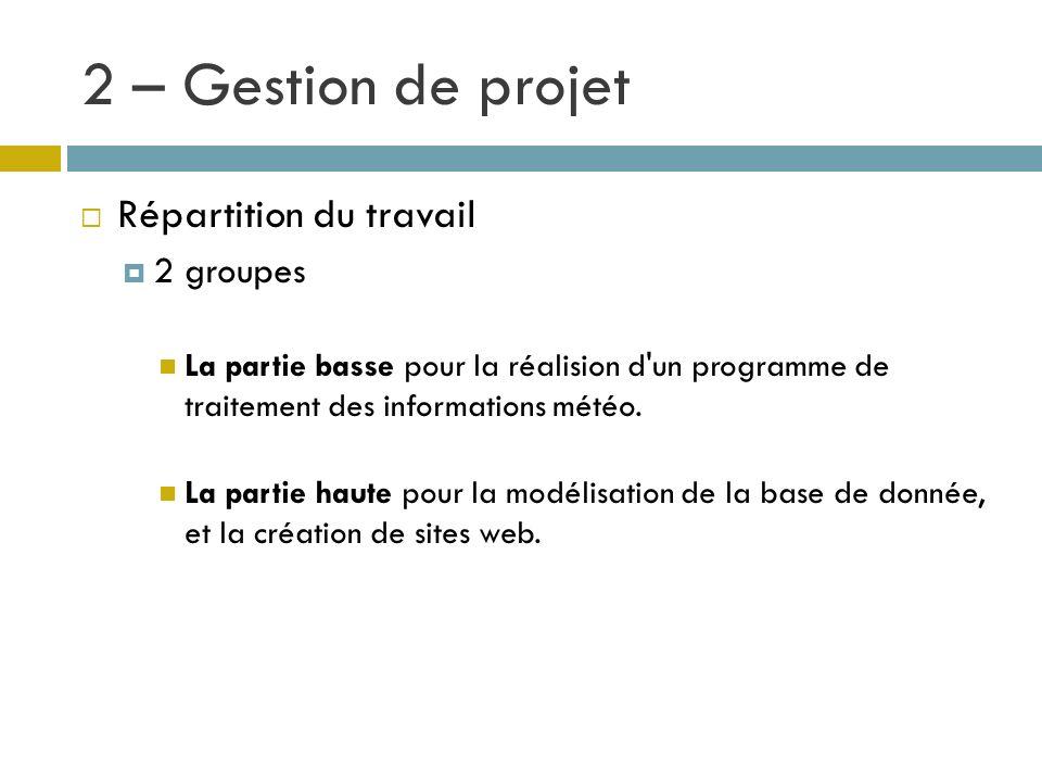 2 – Gestion de projet Répartition du travail 2 groupes La partie basse pour la réalision d'un programme de traitement des informations météo. La parti