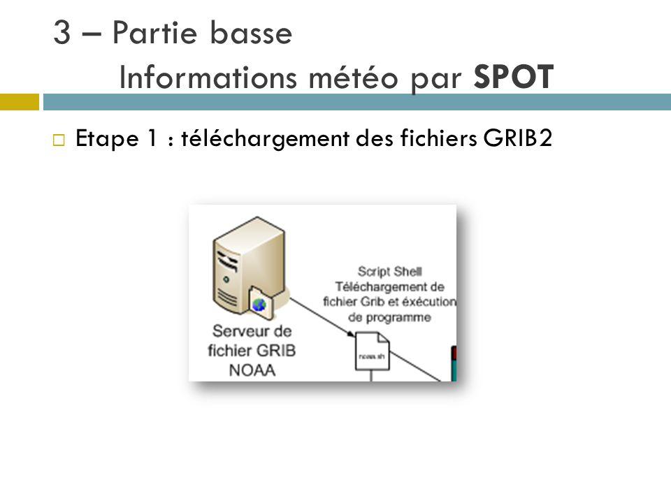 3 – Partie basse Informations météo par SPOT Etape 1 : téléchargement des fichiers GRIB2