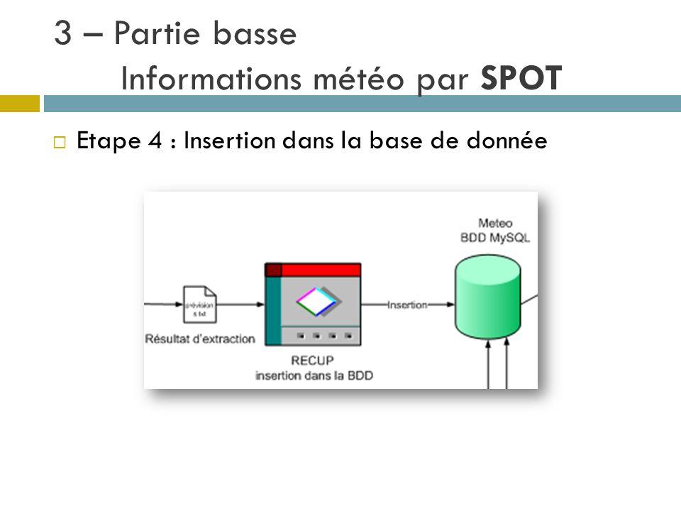 3 – Partie basse Informations météo par SPOT Etape 4 : Insertion dans la base de donnée
