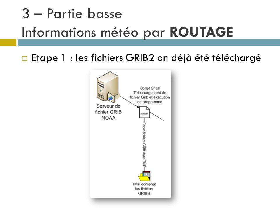 3 – Partie basse Informations météo par ROUTAGE Etape 1 : les fichiers GRIB2 on déjà été téléchargé