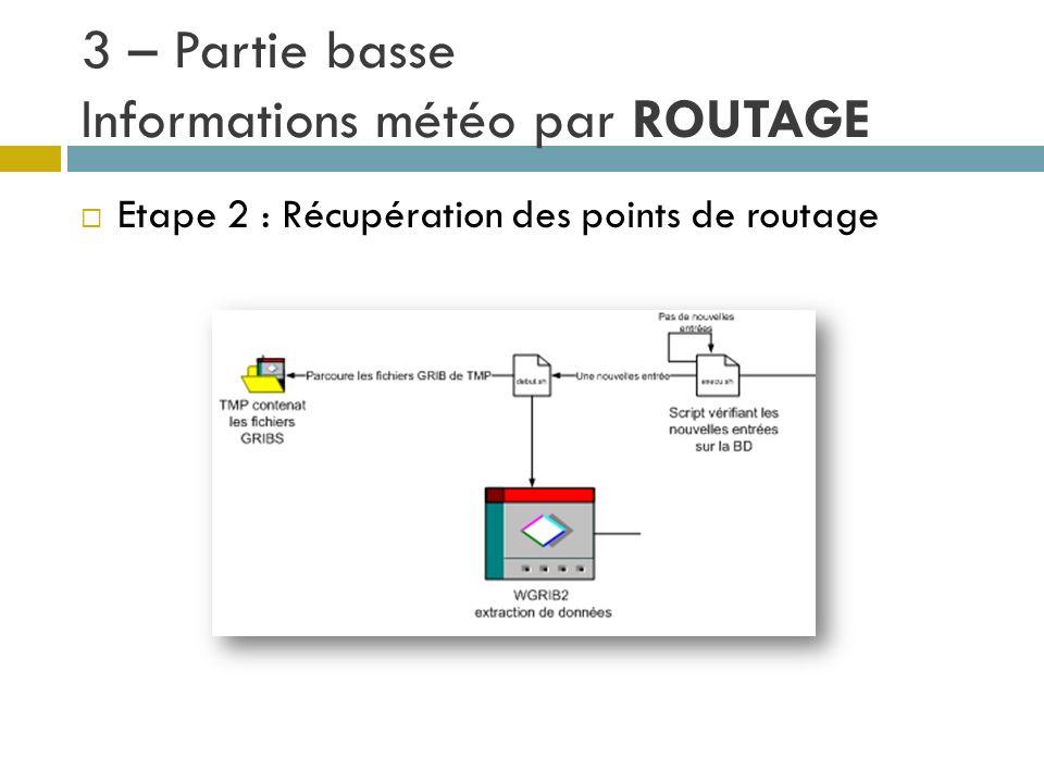 3 – Partie basse Informations météo par ROUTAGE Etape 2 : Récupération des points de routage