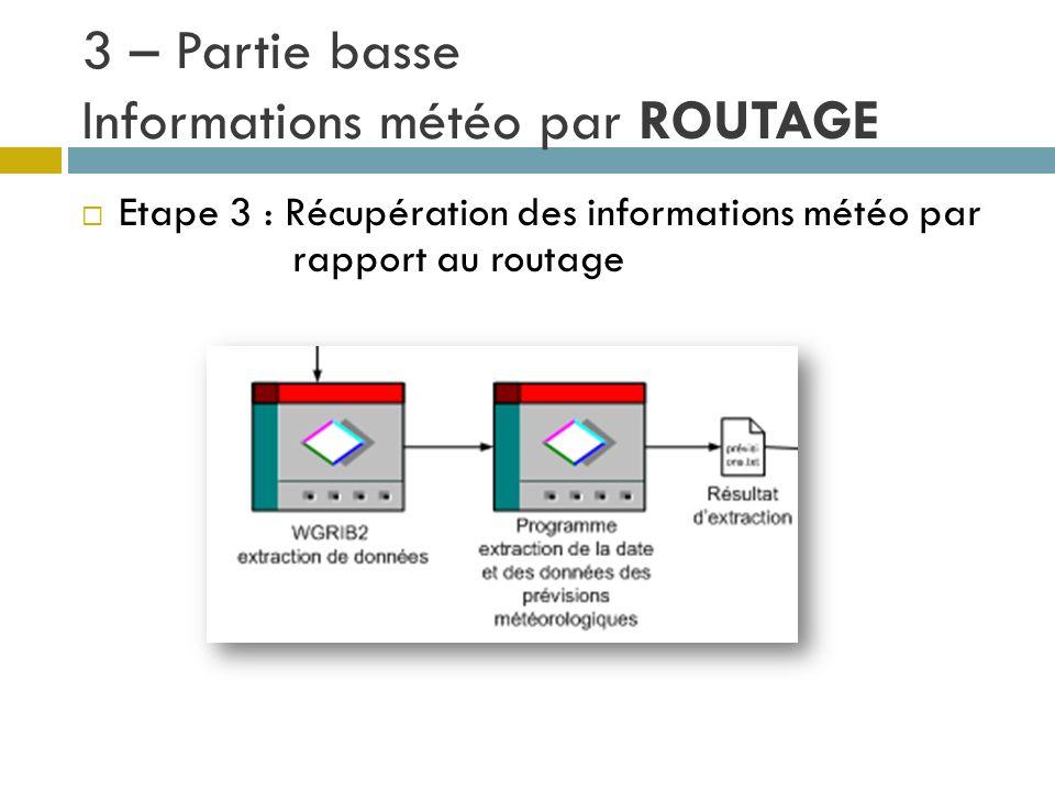 3 – Partie basse Informations météo par ROUTAGE Etape 3 : Récupération des informations météo par rapport au routage