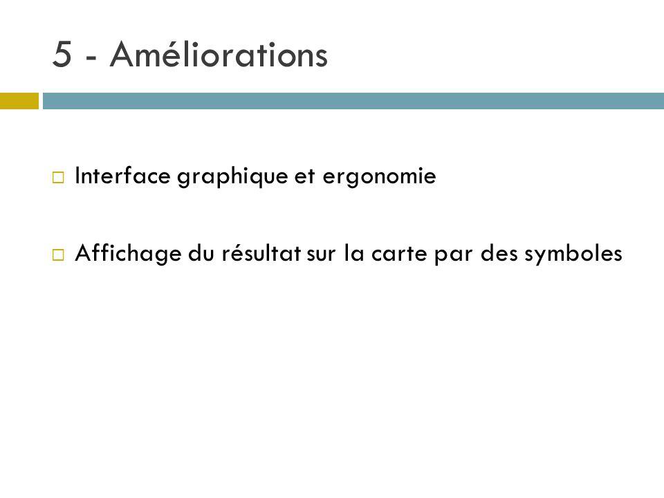 5 - Améliorations Interface graphique et ergonomie Affichage du résultat sur la carte par des symboles