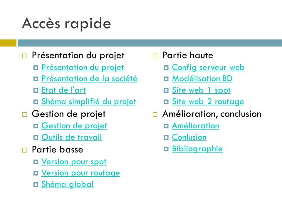Accès rapide Présentation du projet Présentation de la société Etat de l'art Shéma simplifié du projet Gestion de projet Outils de travail Partie bass