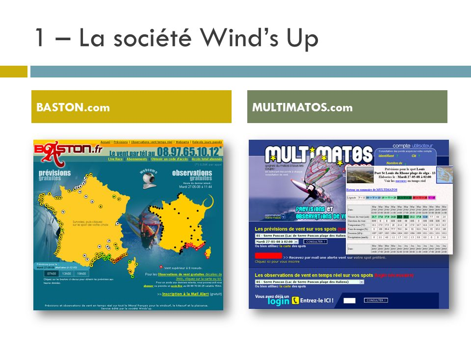 1 – La société Winds Up BASTON.comMULTIMATOS.com