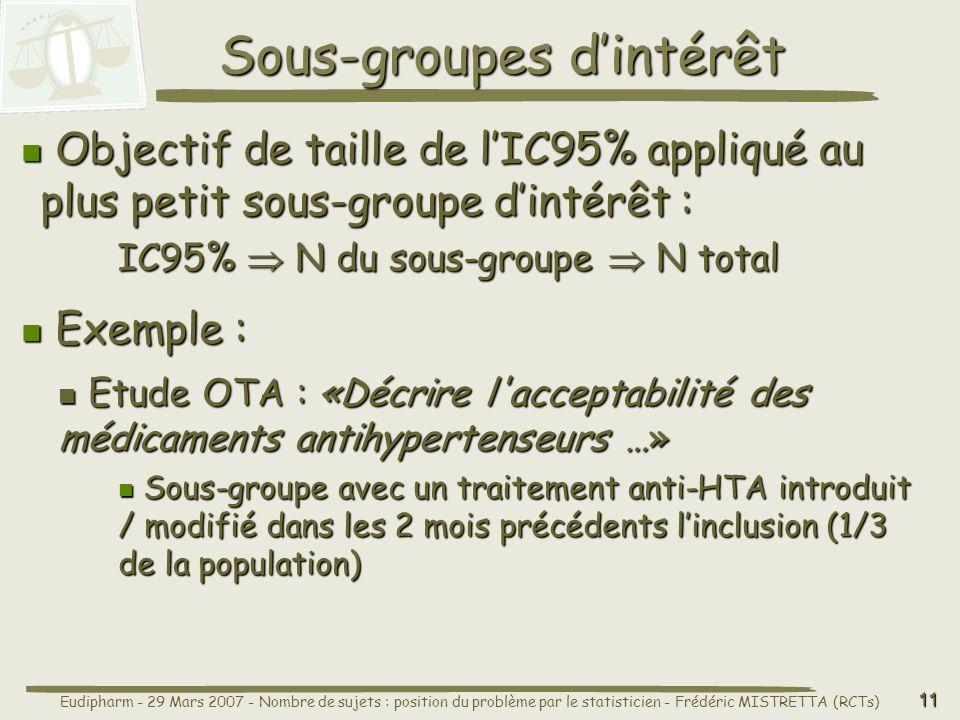 Eudipharm - 29 Mars 2007 - Nombre de sujets : position du problème par le statisticien - Frédéric MISTRETTA (RCTs) 11 Sous-groupes dintérêt Objectif de taille de lIC95% appliqué au plus petit sous-groupe dintérêt : Objectif de taille de lIC95% appliqué au plus petit sous-groupe dintérêt : IC95% N du sous-groupe N total Exemple : Exemple : Etude OTA : «Décrire l acceptabilité des médicaments antihypertenseurs …» Etude OTA : «Décrire l acceptabilité des médicaments antihypertenseurs …» Sous-groupe avec un traitement anti-HTA introduit / modifié dans les 2 mois précédents linclusion (1/3 de la population) Sous-groupe avec un traitement anti-HTA introduit / modifié dans les 2 mois précédents linclusion (1/3 de la population)