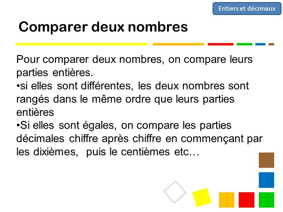 Comparer deux nombres Pour comparer deux nombres, on compare leurs parties entières.