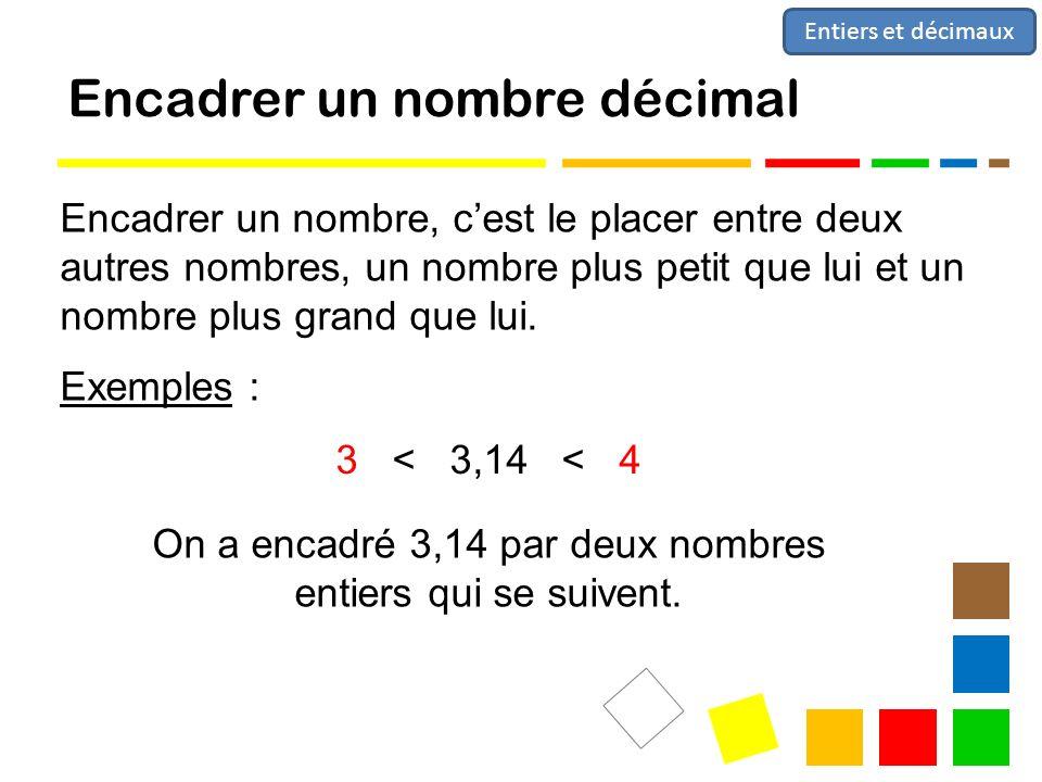 Encadrer un nombre décimal Encadrer un nombre, cest le placer entre deux autres nombres, un nombre plus petit que lui et un nombre plus grand que lui.