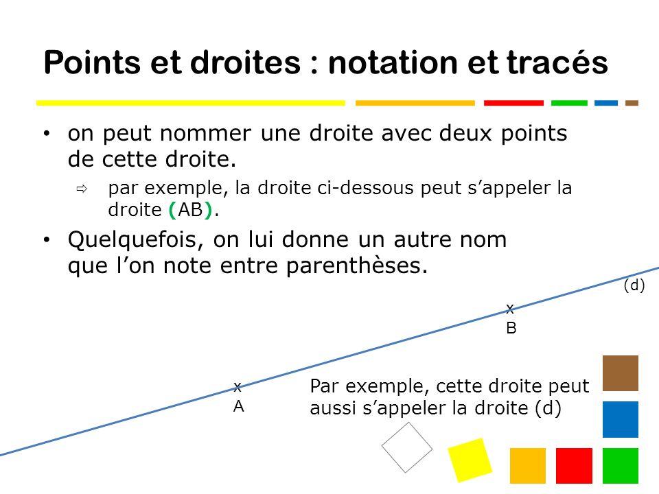 Points et droites : notation et tracés xAxA xBxB on peut nommer une droite avec deux points de cette droite.