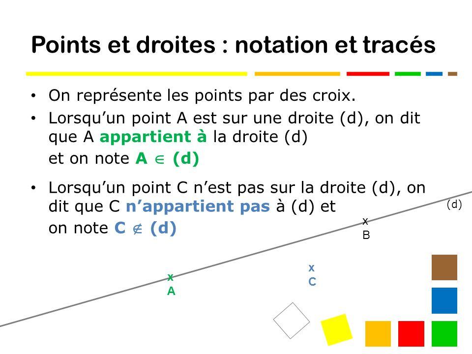 Points et droites : notation et tracés xAxA xBxB On représente les points par des croix.