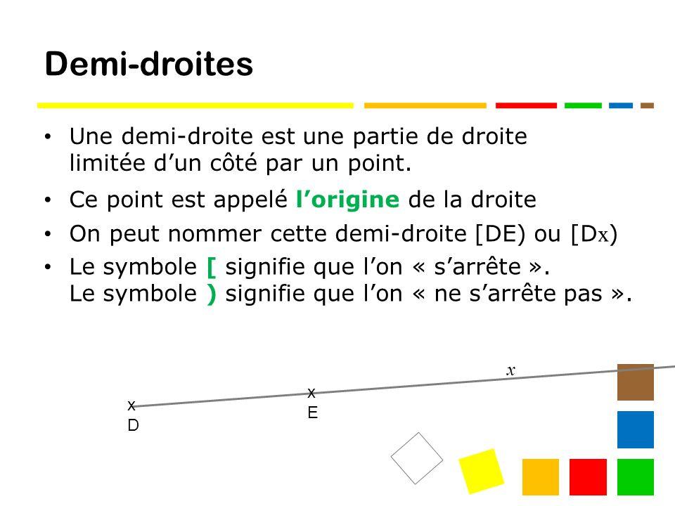 Demi-droites xDxD xExE Une demi-droite est une partie de droite limitée dun côté par un point.
