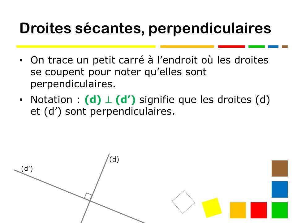 Droites sécantes, perpendiculaires On trace un petit carré à lendroit où les droites se coupent pour noter quelles sont perpendiculaires.