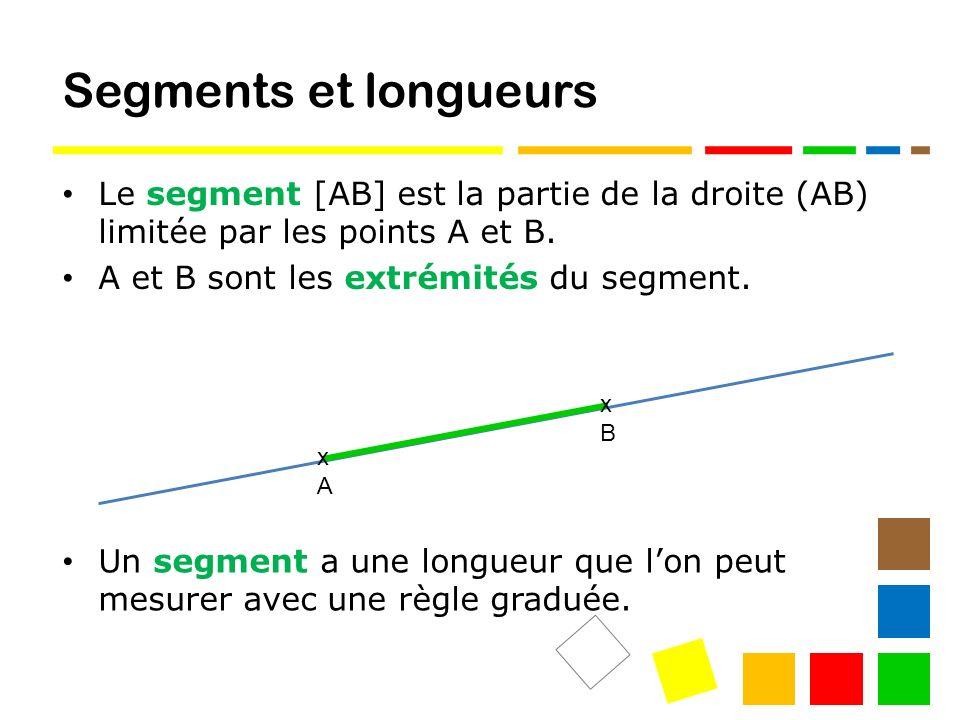 Segments et longueurs xAxA xBxB Un segment a une longueur que lon peut mesurer avec une règle graduée.