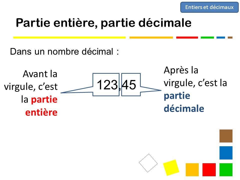 Partie entière, partie décimale 123,45 Avant la virgule, cest la partie entière Après la virgule, cest la partie décimale Dans un nombre décimal : Entiers et décimaux