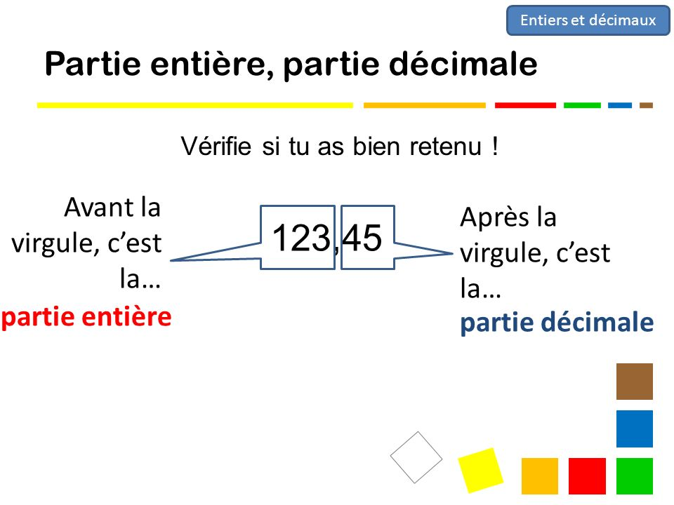 Partie entière, partie décimale 123,45 Avant la virgule, cest la… Après la virgule, cest la… partie entière partie décimale Vérifie si tu as bien retenu .