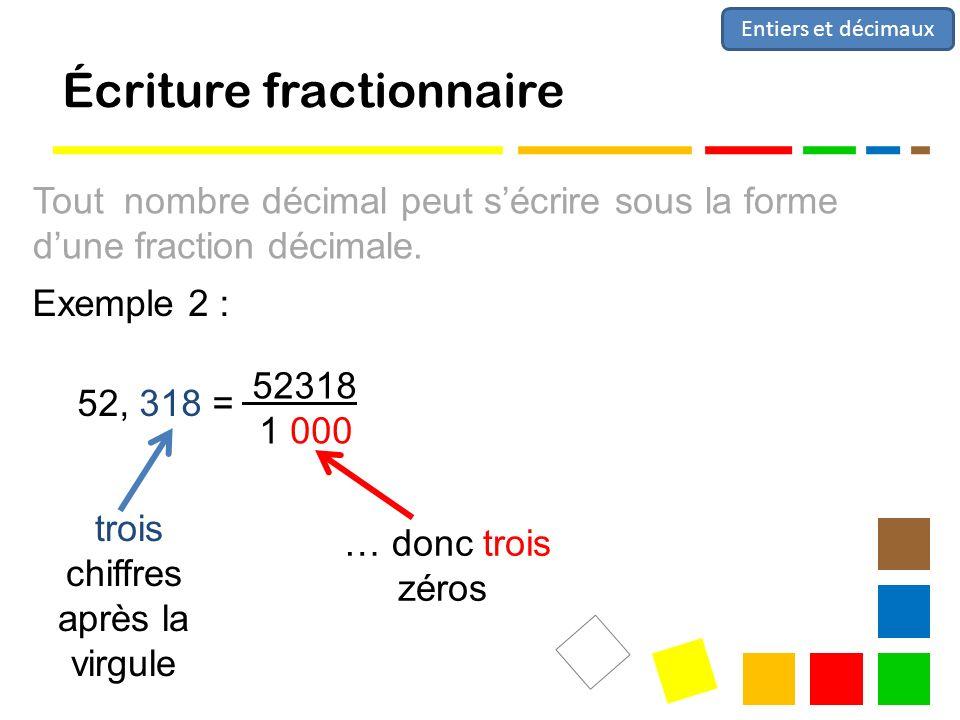 Écriture fractionnaire Tout nombre décimal peut sécrire sous la forme dune fraction décimale.