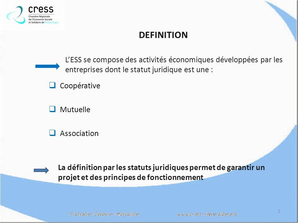 2 Coopérative Mutuelle Association LESS se compose des activités économiques développées par les entreprises dont le statut juridique est une : DEFINITION La définition par les statuts juridiques permet de garantir un projet et des principes de fonctionnement