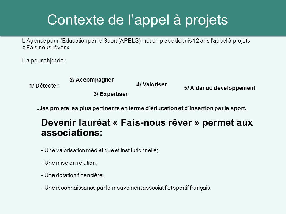 LAgence pour lEducation par le Sport (APELS) met en place depuis 12 ans lappel à projets « Fais nous rêver ». Il a pour objet de : Contexte de lappel