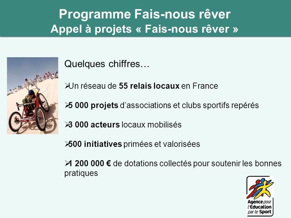 Quelques chiffres… Un réseau de 55 relais locaux en France 5 000 projets dassociations et clubs sportifs repérés 3 000 acteurs locaux mobilisés 500 in