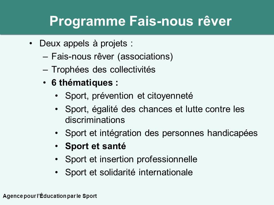 Deux appels à projets : –Fais-nous rêver (associations) –Trophées des collectivités 6 thématiques : Sport, prévention et citoyenneté Sport, égalité de