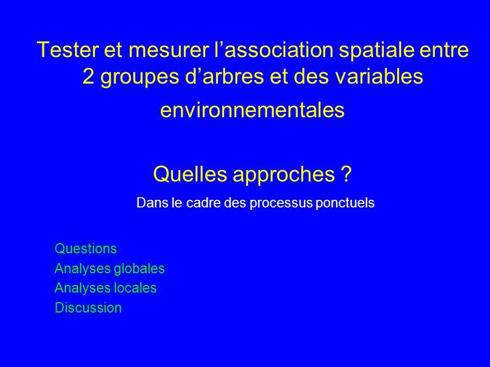 Bilan : des résultats +/- contradictoires Méthode 1-1 (K bivariés) échelle= la parcelle Dg Attraction : hors bas-fonds et perturbation (9,10,12) Eg Attraction : hors dégats (10) Ef Attraction : hors bas-fonds (9,12) et hors-dégats (9,10) Méthode 1-2 (Densités locales) échelle= voisinage mais Dg pas de corrélations Eg Attraction liée à la perturbation Ef Attraction liée à la perturbation Tests locaux échelle = le quadrat (30 m) Dg Répulsion [piste (2,3) et dégats (1,2)] Attraction [hors-piste (1,2) et hors-dégats (1,2)] ~ Pas dinterac Eg pas dinfluence des covariables Ef Répulsion [hors dégats (1,2) ] ~ Pas dinterac Attraction [dégâts (3) ]