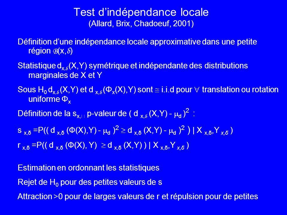 Test dindépendance locale (Allard, Brix, Chadoeuf, 2001) Définition dune indépendance locale approximative dans une petite région B (x, δ ) Statistique d x,δ (X,Y) symétrique et indépendante des distributions marginales de X et Y Sous H 0 d x,δ (X,Y) et d x, δ (Φ x (X),Y) sont i.i.d pour translation ou rotation uniforme Φ x Définition de la s x, p-valeur de ( d x, δ (X,Y) - d ) 2 : s x,δ =P(( d x,δ (Ф(X),Y) - d ) 2 d x,δ (X,Y) - d ) 2 ) | X x,δ,Y x,δ ) r x,δ =P(( d x,δ (Ф(X), Y) d x,δ (X,Y) ) | X x,δ,Y x,δ ) Estimation en ordonnant les statistiques Rejet de H 0 pour des petites valeurs de s Attraction >0 pour de larges valeurs de r et répulsion pour de petites