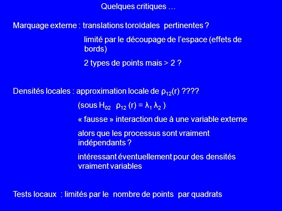 Quelques critiques … Marquage externe : translations toroïdales pertinentes ? limité par le découpage de lespace (effets de bords) 2 types de points m