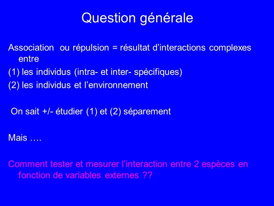 Questions spécifiques Tester lexistence dinteractions .