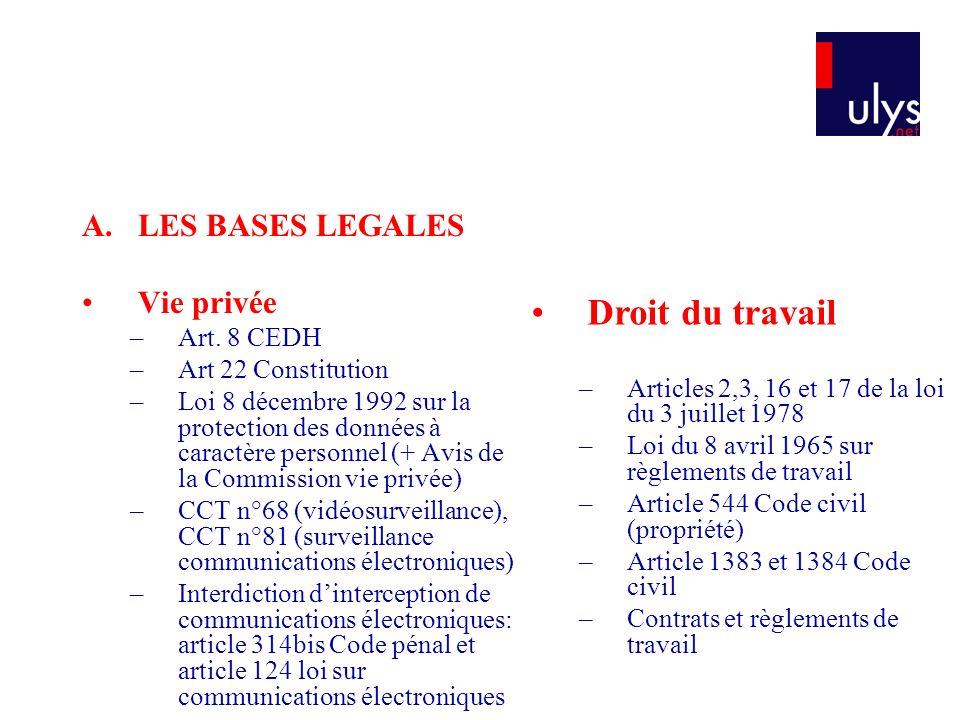 A.LES BASES LEGALES Vie privée –Art.