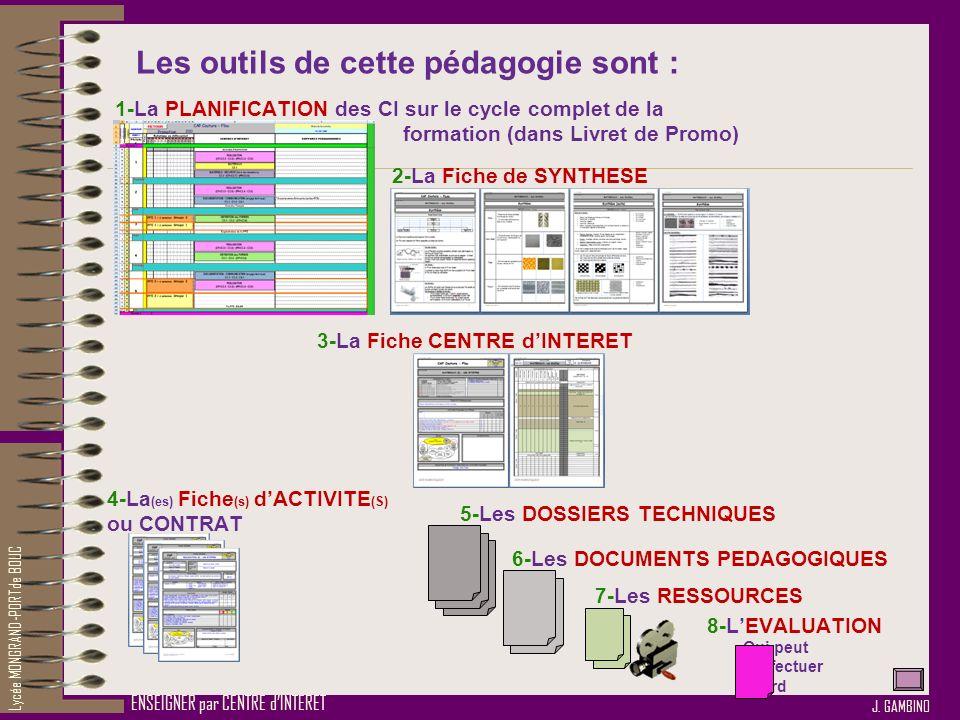 J. GAMBINO Les outils de cette pédagogie sont : 1-La PLANIFICATION des CI sur le cycle complet de la formation (dans Livret de Promo) 2-La Fiche de SY
