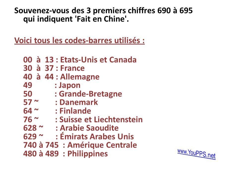 Souvenez-vous des 3 premiers chiffres 690 à 695 qui indiquent 'Fait en Chine'. Voici tous les codes-barres utilisés : 00 à 13 : Etats-Unis et Canada 3
