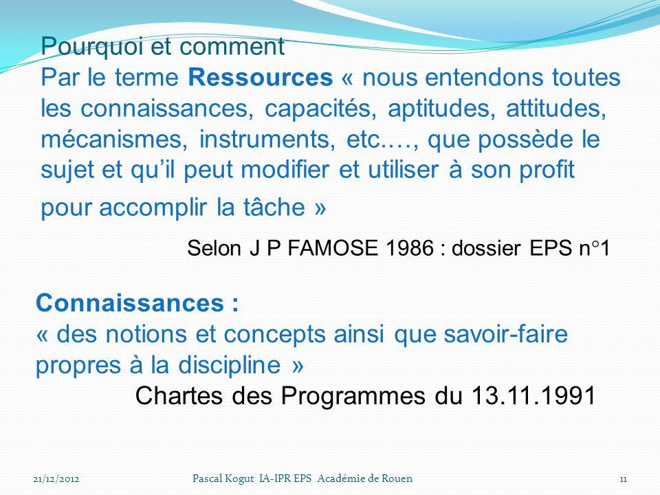 Pourquoi et comment Par le terme Ressources « nous entendons toutes les connaissances, capacités, aptitudes, attitudes, mécanismes, instruments, etc.…, que possède le sujet et quil peut modifier et utiliser à son profit pour accomplir la tâche » Selon J P FAMOSE 1986 : dossier EPS n°1 Connaissances : « des notions et concepts ainsi que savoir-faire propres à la discipline » Chartes des Programmes du 13.11.1991 21/12/201211Pascal Kogut IA-IPR EPS Académie de Rouen