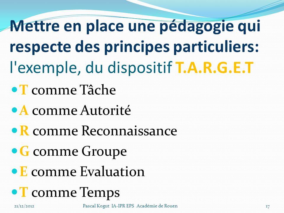 17 Mettre en place une pédagogie qui respecte des principes particuliers: l exemple, du dispositif T.A.R.G.E.T T comme Tâche A comme Autorité R comme Reconnaissance G comme Groupe E comme Evaluation T comme Temps 21/12/2012Pascal Kogut IA-IPR EPS Académie de Rouen
