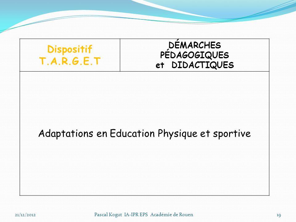 19 Dispositif T.A.R.G.E.T DÉMARCHES PÉDAGOGIQUES et DIDACTIQUES Adaptations en Education Physique et sportive 21/12/2012 Pascal Kogut IA-IPR EPS Académie de Rouen