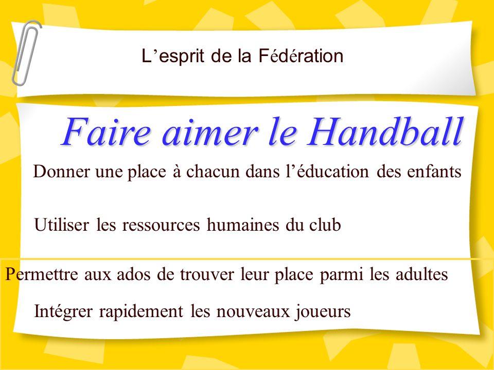 L esprit de la F é d é ration Donner une place à chacun dans léducation des enfants Utiliser les ressources humaines du club Intégrer rapidement les nouveaux joueurs Permettre aux ados de trouver leur place parmi les adultes Faire aimer le Handball