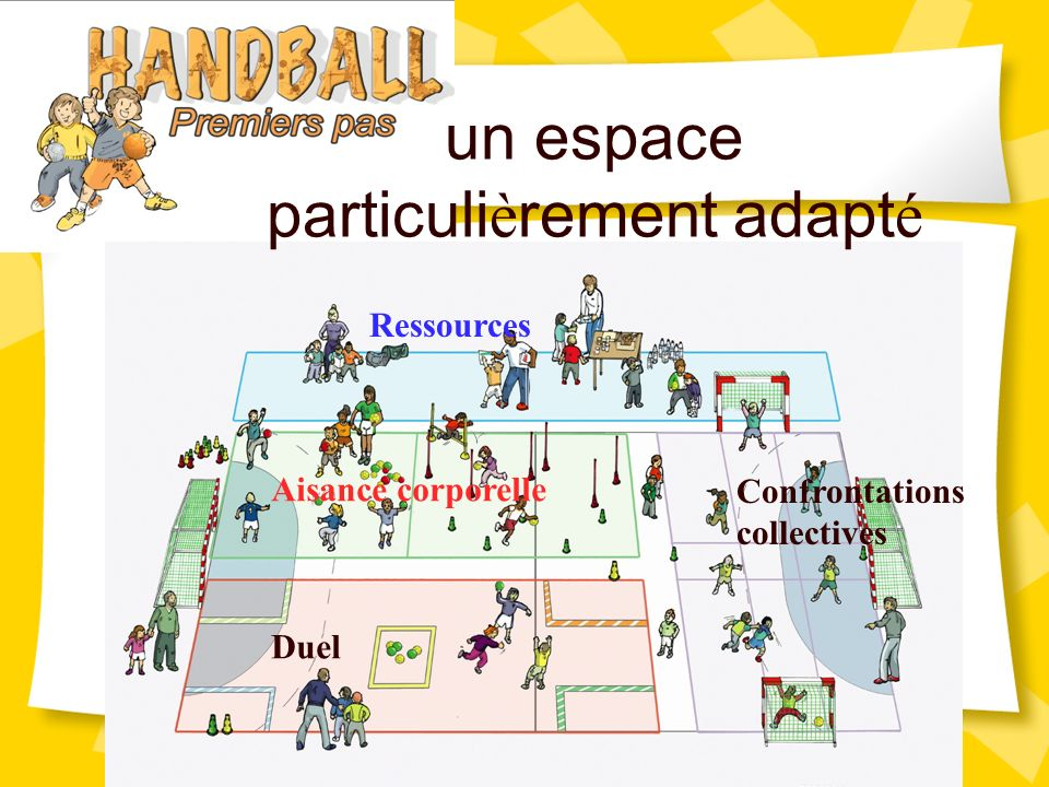un espace particuli è rement adapt é Aisance corporelle Duel Confrontations collectives Ressources