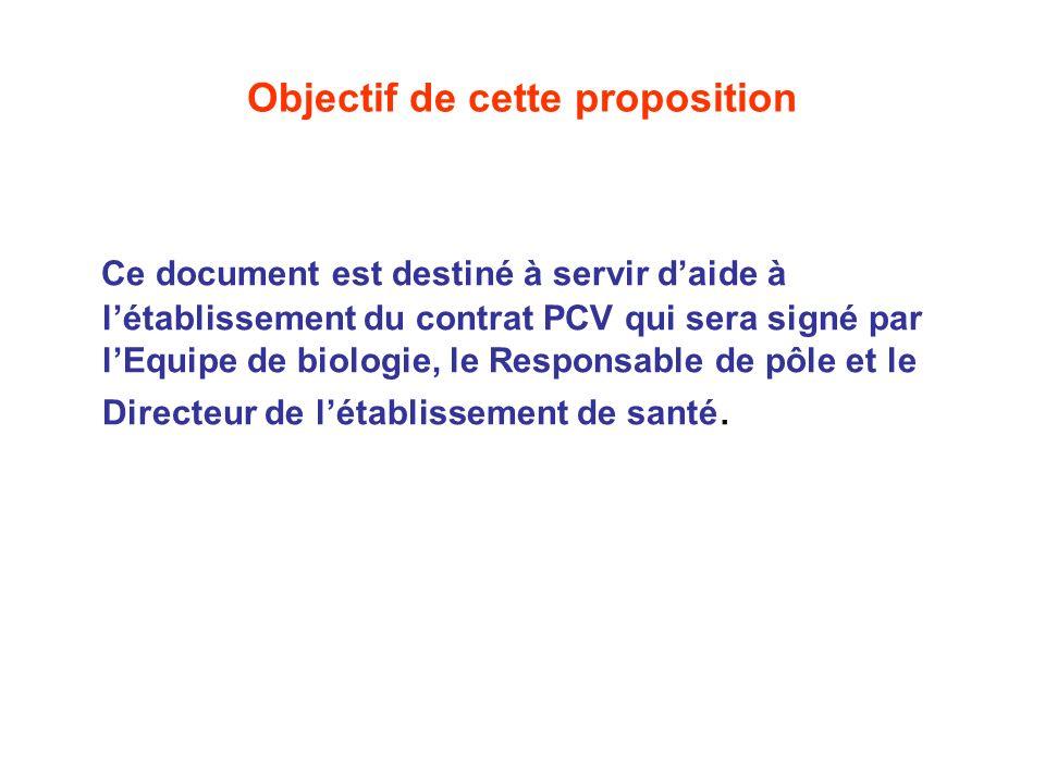 Objectif de cette proposition Ce document est destiné à servir daide à létablissement du contrat PCV qui sera signé par lEquipe de biologie, le Respon