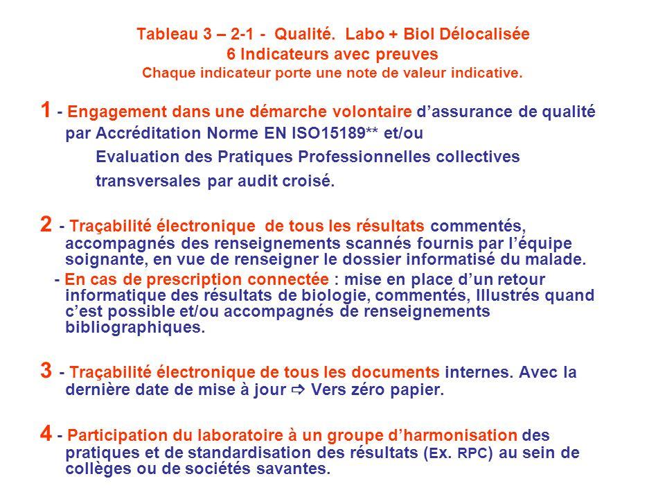 Tableau 3 – 2-1 - Qualité. Labo + Biol Délocalisée 6 Indicateurs avec preuves Chaque indicateur porte une note de valeur indicative. 1 - Engagement da