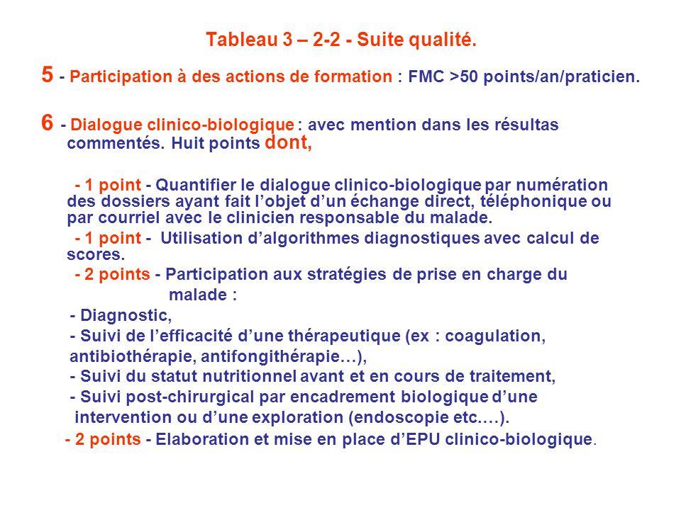 Tableau 3 – 2-2 - Suite qualité. 5 - Participation à des actions de formation : FMC >50 points/an/praticien. 6 - Dialogue clinico-biologique : avec me