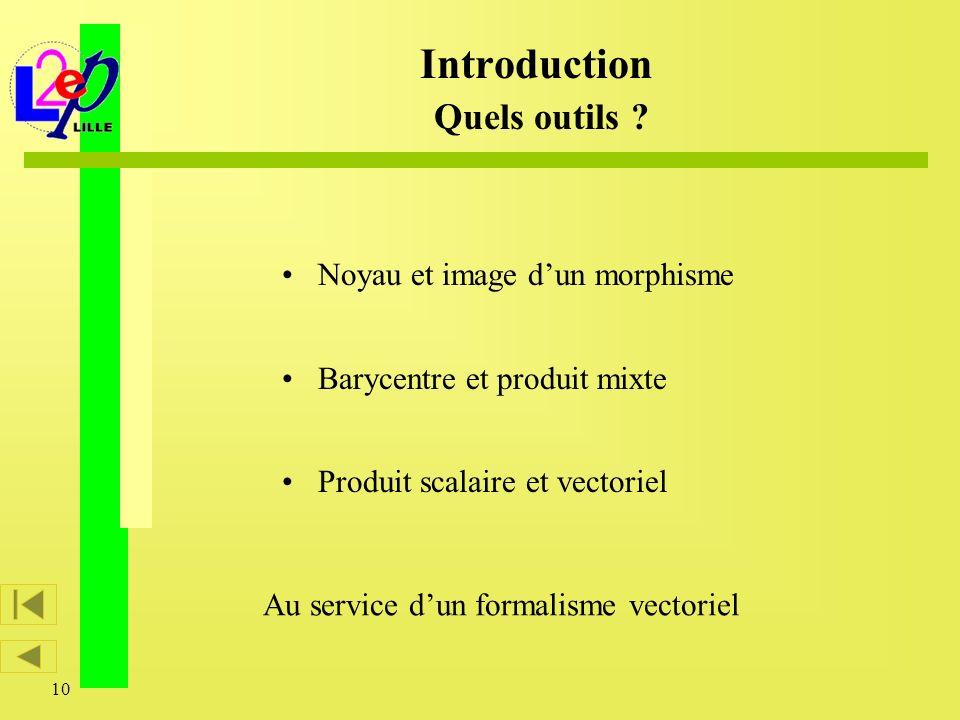 10 Noyau et image dun morphisme Barycentre et produit mixte Produit scalaire et vectoriel Introduction Quels outils ? Au service dun formalisme vector