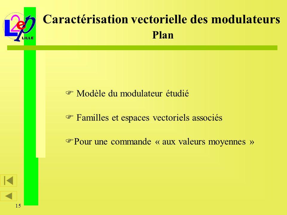 15 Modèle du modulateur étudié Familles et espaces vectoriels associés Pour une commande « aux valeurs moyennes » Caractérisation vectorielle des modu