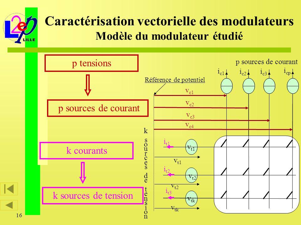 16 Caractérisation vectorielle des modulateurs Modèle du modulateur étudié p sources de courant i c1 i c2 i c3 i cp v t1 v t2 v tk v t1 v t2 v tk Réfé