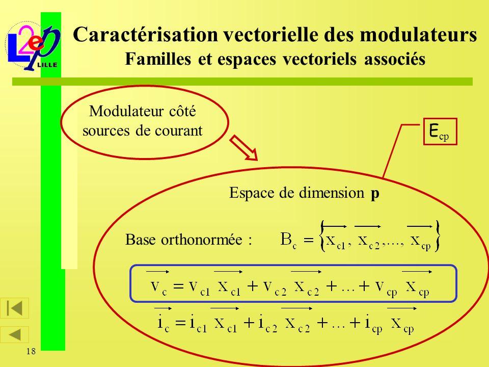 18 Caractérisation vectorielle des modulateurs Familles et espaces vectoriels associés Base orthonormée : Espace de dimension p E cp Modulateur côté s