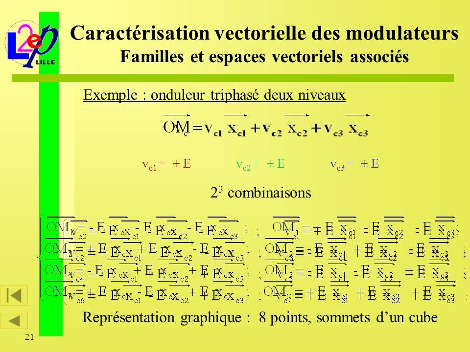 21 Représentation graphique : 8 points, sommets dun cube Caractérisation vectorielle des modulateurs Familles et espaces vectoriels associés Exemple :