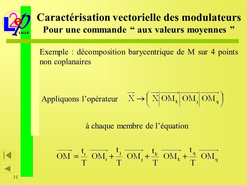 31 Appliquons lopérateur Caractérisation vectorielle des modulateurs Pour une commande aux valeurs moyennes à chaque membre de léquation Exemple : déc