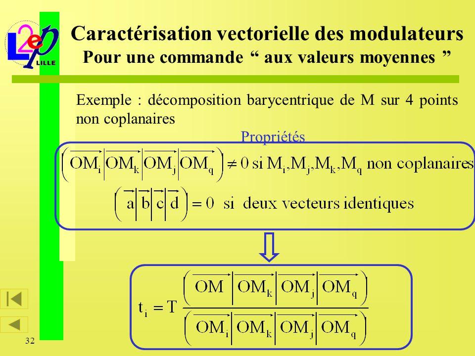 32 Caractérisation vectorielle des modulateurs Pour une commande aux valeurs moyennes Exemple : décomposition barycentrique de M sur 4 points non copl
