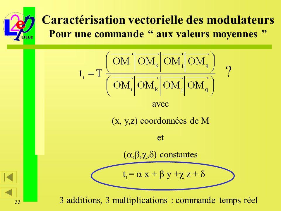 33 Caractérisation vectorielle des modulateurs Pour une commande aux valeurs moyennes avec (x, y,z) coordonnées de M et ( ) constantes t i = x + y + z