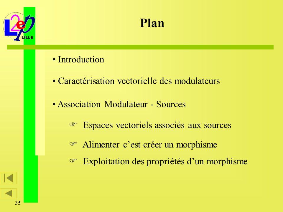 35 Introduction Caractérisation vectorielle des modulateurs Plan Association Modulateur - Sources Espaces vectoriels associés aux sources Alimenter ce