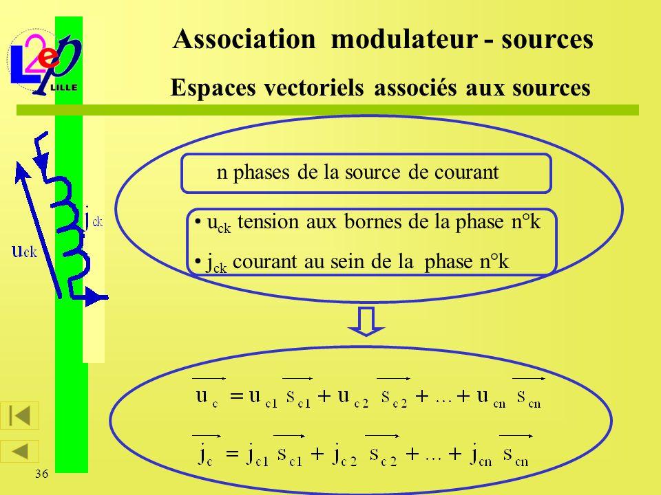 36 Association modulateur - sources Espaces vectoriels associés aux sources u ck tension aux bornes de la phase n°k j ck courant au sein de la phase n