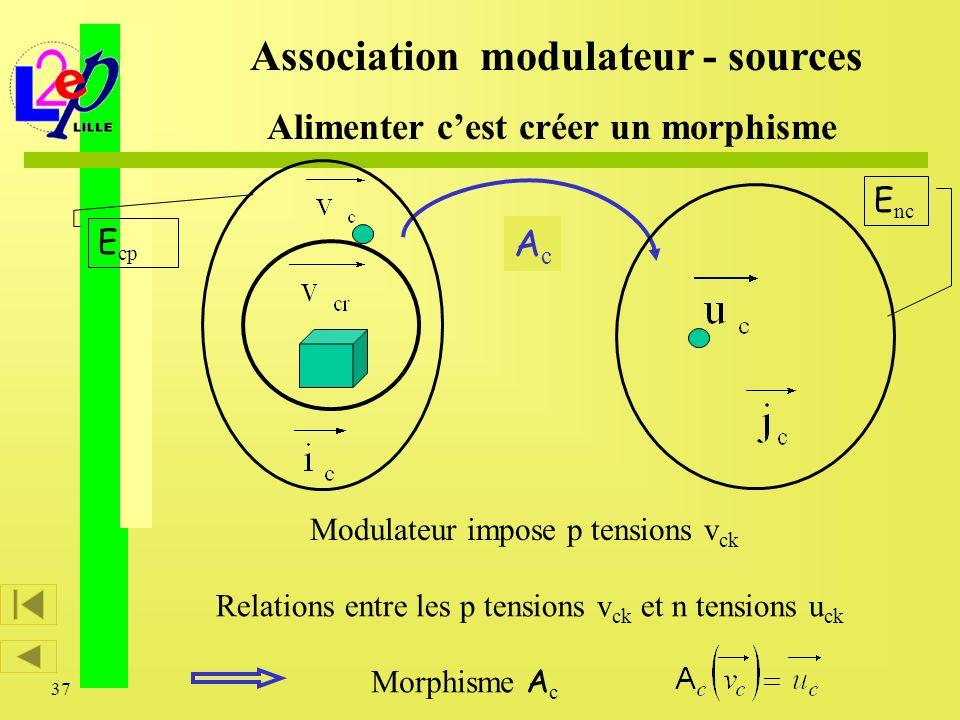 37 ? Modulateur impose p tensions v ck Association modulateur - sources Alimenter cest créer un morphisme Relations entre les p tensions v ck et n ten
